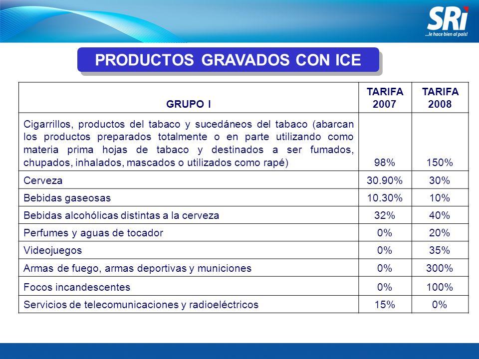 PRODUCTOS GRAVADOS CON ICE GRUPO I TARIFA 2007 TARIFA 2008 Cigarrillos, productos del tabaco y sucedáneos del tabaco (abarcan los productos preparados