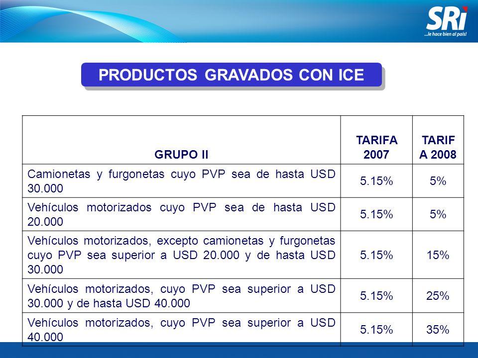 GRUPO II TARIFA 2007 TARIF A 2008 Camionetas y furgonetas cuyo PVP sea de hasta USD 30.000 5.15%5% Vehículos motorizados cuyo PVP sea de hasta USD 20.