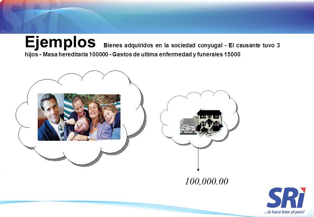 Ejemplos Bienes adquiridos en la sociedad conyugal - El causante tuvo 3 hijos - Masa hereditaria 100000 - Gastos de ultima enfermedad y funerales 1500