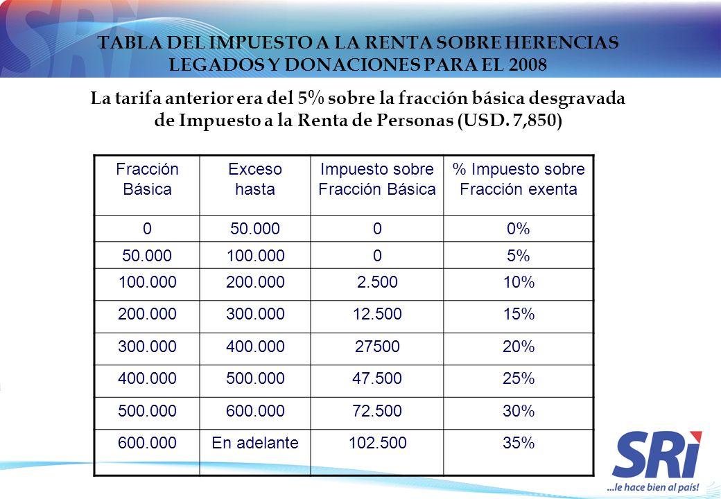 TABLA DEL IMPUESTO A LA RENTA SOBRE HERENCIAS LEGADOS Y DONACIONES PARA EL 2008 La tarifa anterior era del 5% sobre la fracción básica desgravada de I