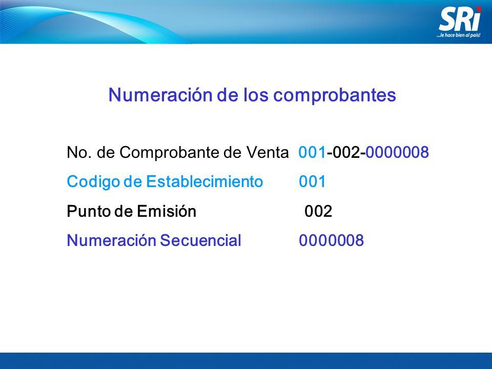 Numeración de los comprobantes No. de Comprobante de Venta 001-002-0000008 Codigo de Establecimiento 001 Punto de Emisión 002 Numeración Secuencial 00