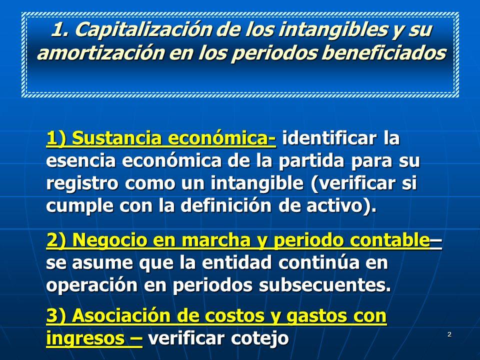 2 1. Capitalización de los intangibles y su amortización en los periodos beneficiados 1) Sustancia económica- identificar la esencia económica de la p