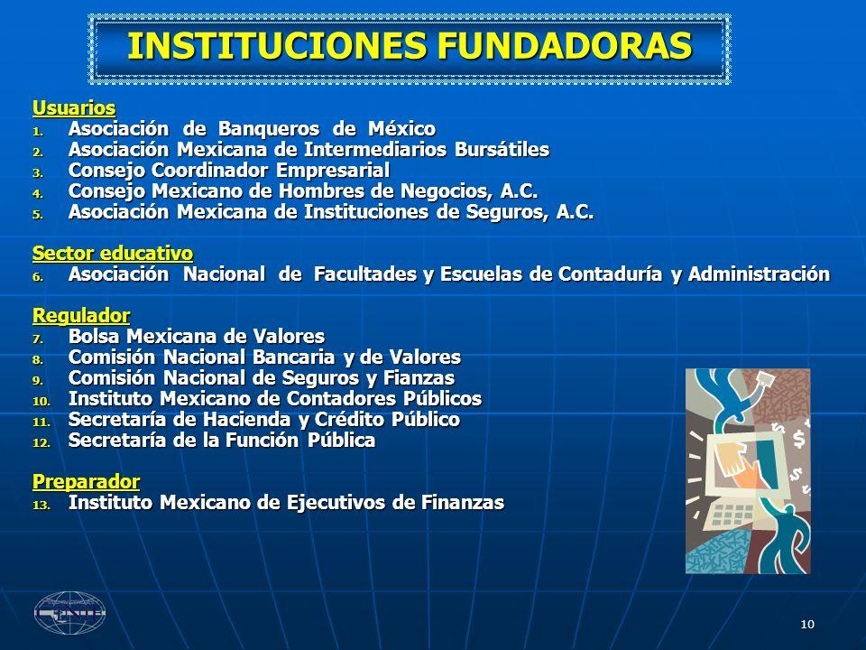 10 Usuarios 1. Asociación de Banqueros de México 2. Asociación Mexicana de Intermediarios Bursátiles 3. Consejo Coordinador Empresarial 4. Consejo Mex
