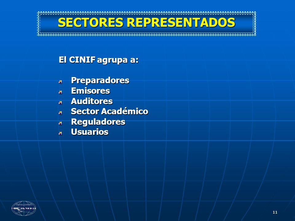 11 El CINIF agrupa a: PreparadoresEmisoresAuditores Sector Académico ReguladoresUsuarios SECTORES REPRESENTADOS