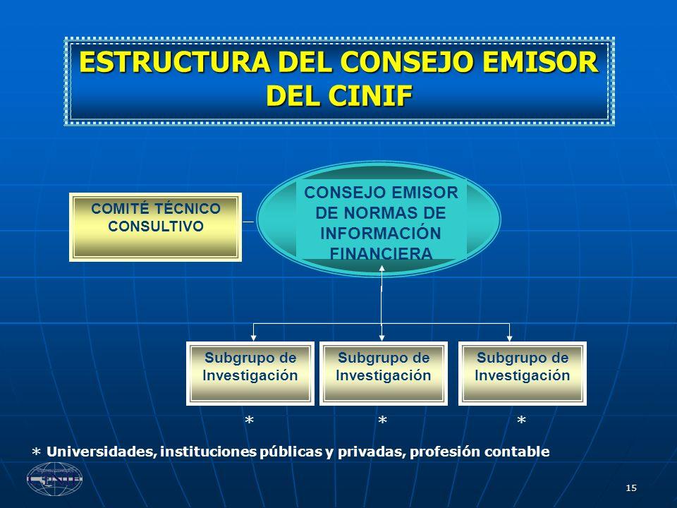 15 ESTRUCTURA DEL CONSEJO EMISOR DEL CINIF Subgrupo de Investigación CONSEJO EMISOR DE NORMAS DE INFORMACIÓN FINANCIERA COMITÉ TÉCNICO CONSULTIVO ***