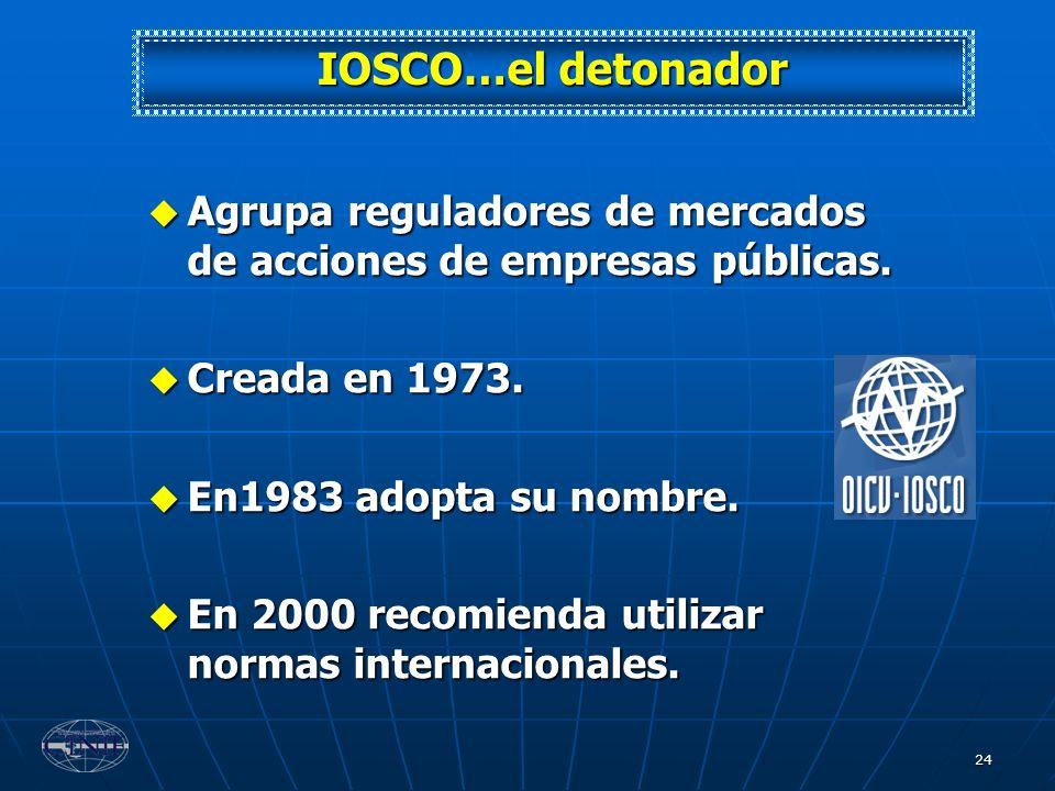24 Agrupa reguladores de mercados de acciones de empresas públicas. Agrupa reguladores de mercados de acciones de empresas públicas. Creada en 1973. C