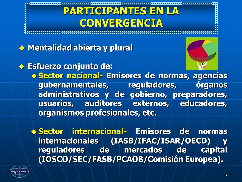 27 PARTICIPANTES EN LA CONVERGENCIA Mentalidad abierta y plural Mentalidad abierta y plural Esfuerzo conjunto de: Esfuerzo conjunto de: Sector naciona