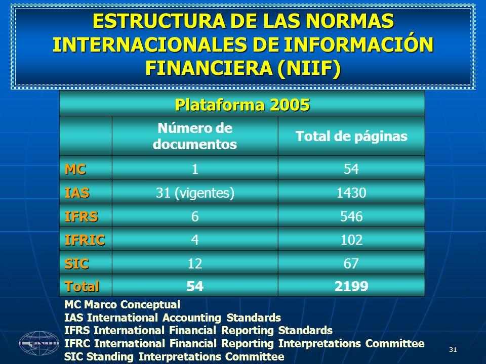 31 ESTRUCTURA DE LAS NORMAS INTERNACIONALES DE INFORMACIÓN FINANCIERA (NIIF) Plataforma 2005 Número de documentos Total de páginas MC154 IAS31 (vigent