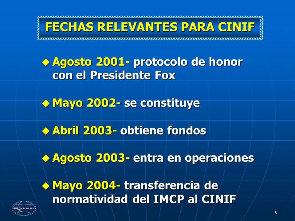 6 Agosto 2001- protocolo de honor con el Presidente Fox Agosto 2001- protocolo de honor con el Presidente Fox Mayo 2002- se constituye Mayo 2002- se c