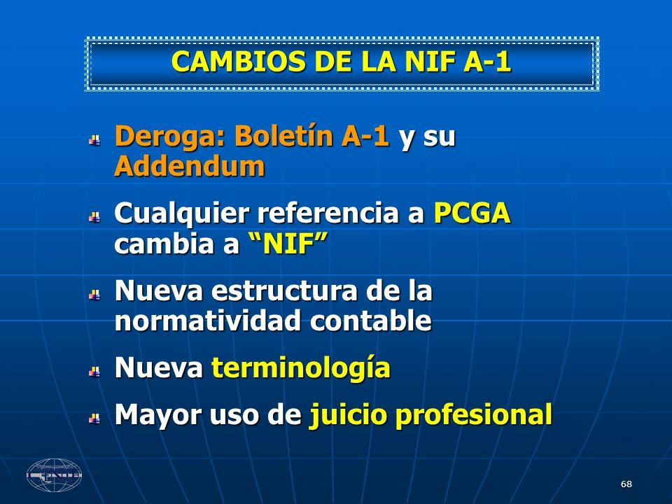 68 Deroga: Boletín A-1 y su Addendum Cualquier referencia a PCGA cambia a NIF Nueva estructura de la normatividad contable Nueva terminología Mayor us