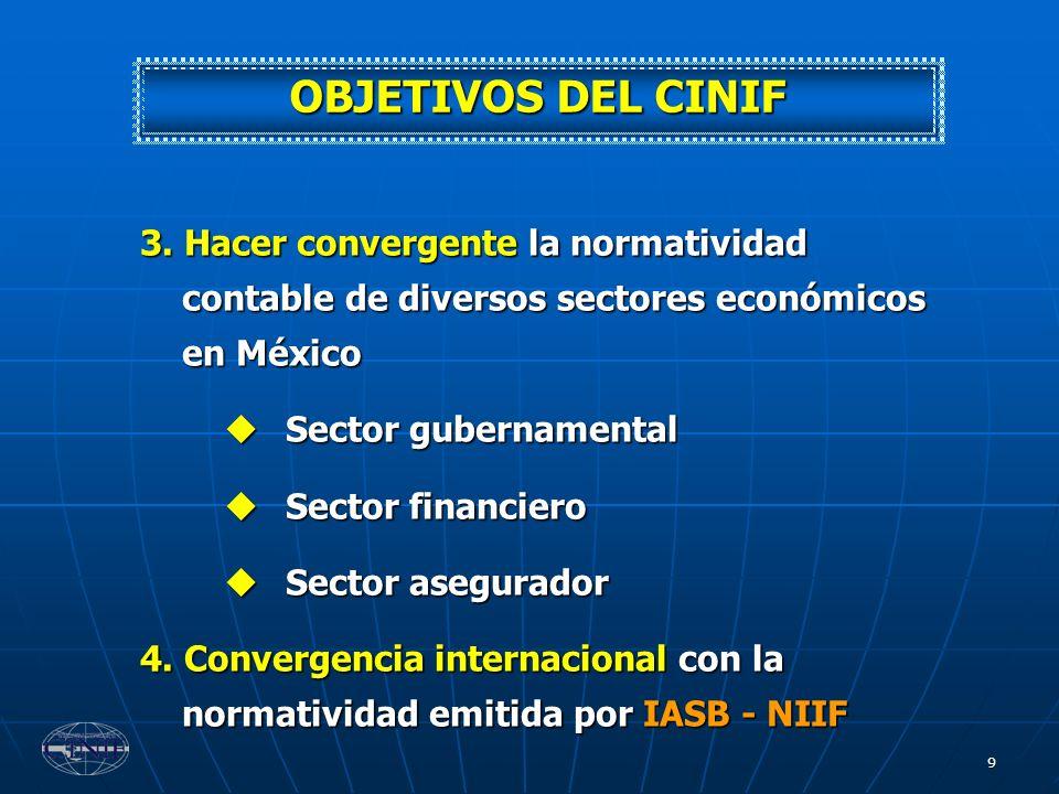 9 3. Hacer convergente la normatividad contable de diversos sectores económicos en México Sector gubernamental Sector gubernamental Sector financiero