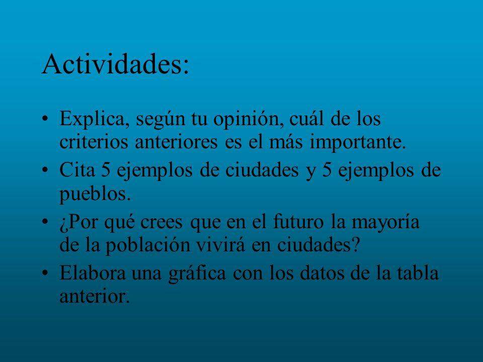 Actividades: Explica, según tu opinión, cuál de los criterios anteriores es el más importante. Cita 5 ejemplos de ciudades y 5 ejemplos de pueblos. ¿P
