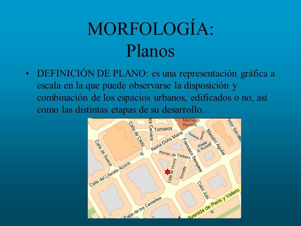 MORFOLOGÍA: Planos DEFINICIÓN DE PLANO: es una representación gráfica a escala en la que puede observarse la disposición y combinación de los espacios