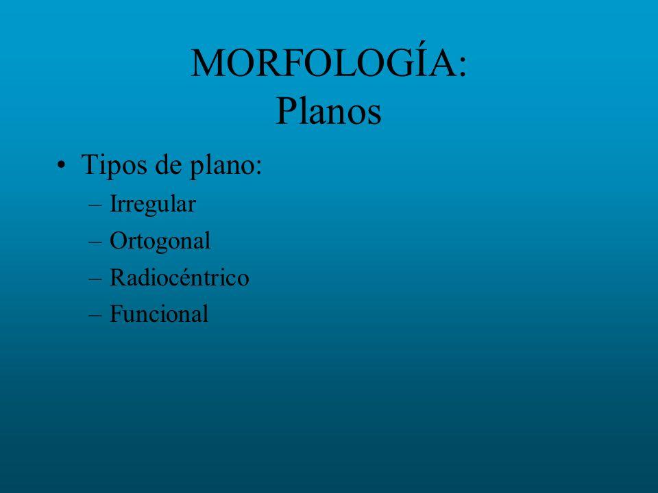 MORFOLOGÍA: Planos Tipos de plano: –Irregular –Ortogonal –Radiocéntrico –Funcional