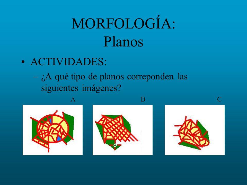MORFOLOGÍA: Planos ACTIVIDADES: –¿A qué tipo de planos correponden las siguientes imágenes? A B C