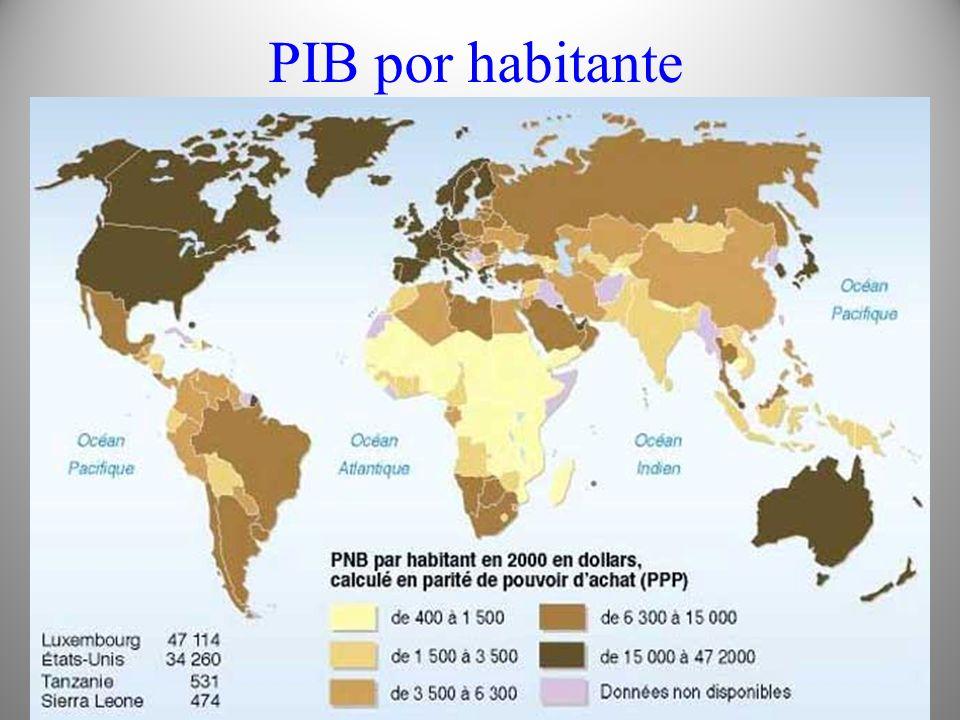 Pirámide población Argentina
