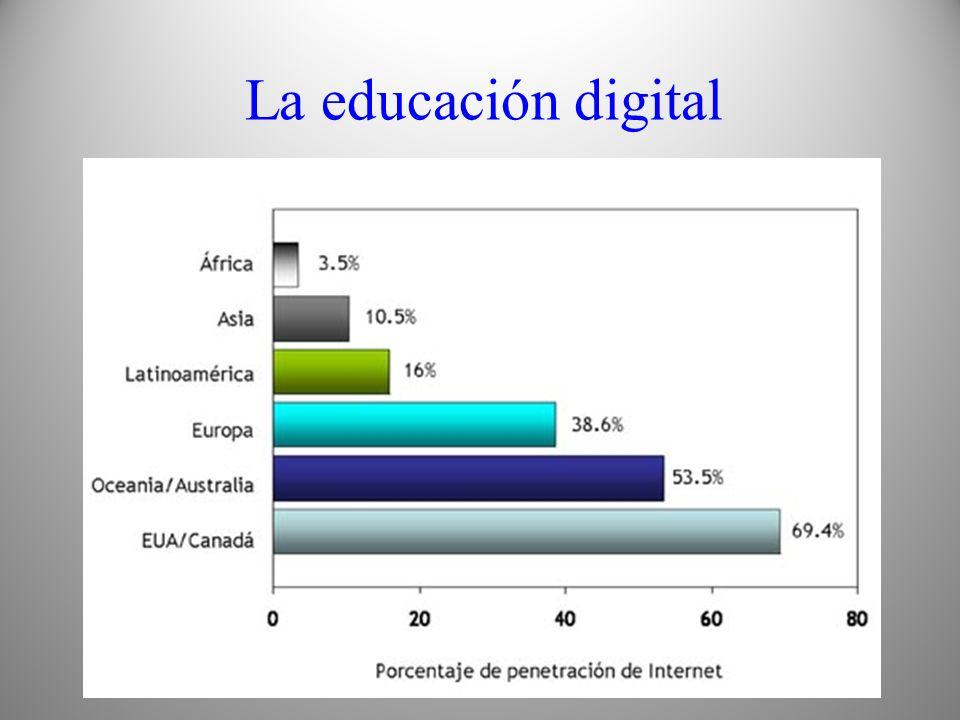 La educación digital