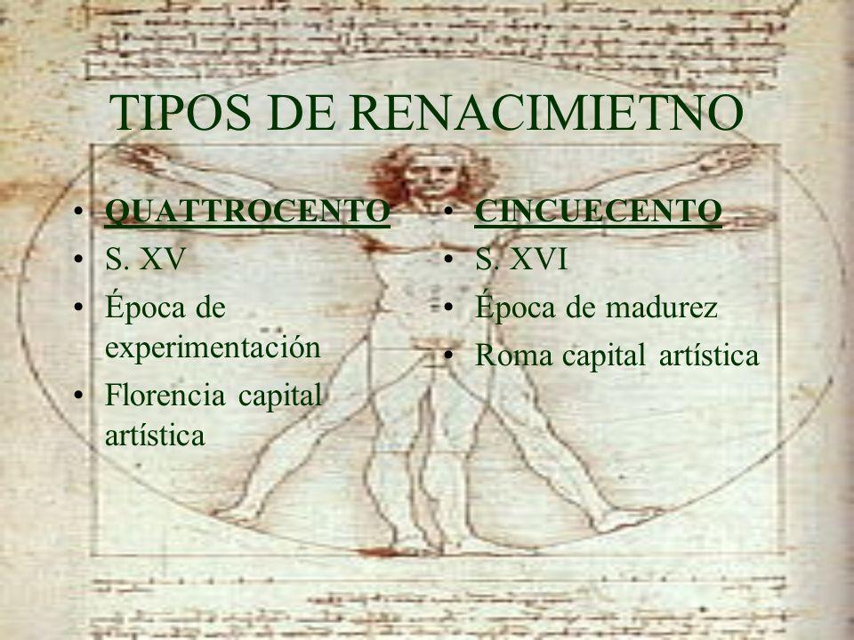 TIPOS DE RENACIMIETNO QUATTROCENTO S. XV Época de experimentación Florencia capital artística CINCUECENTO S. XVI Época de madurez Roma capital artísti