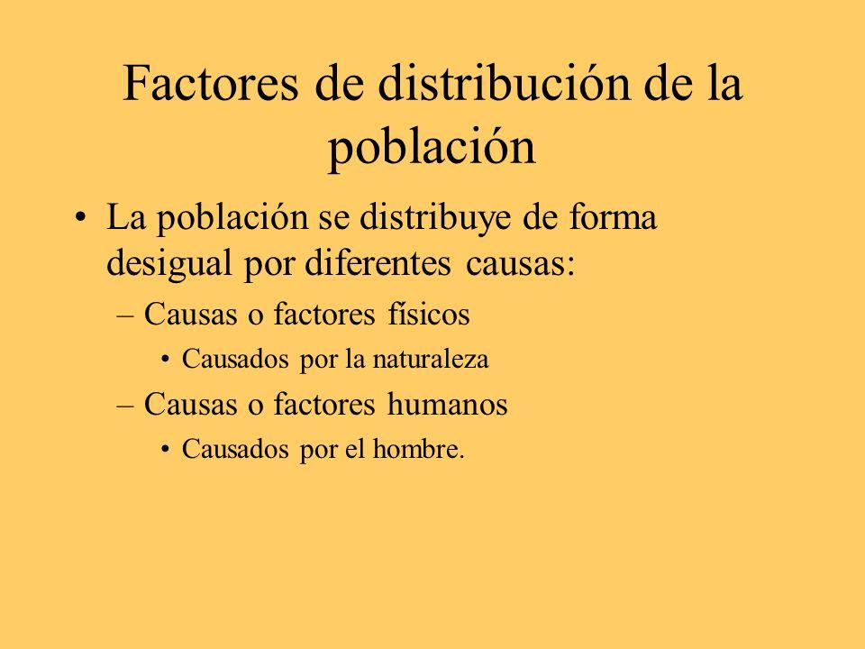 Factores de distribución de la población La población se distribuye de forma desigual por diferentes causas: –Causas o factores físicos Causados por l