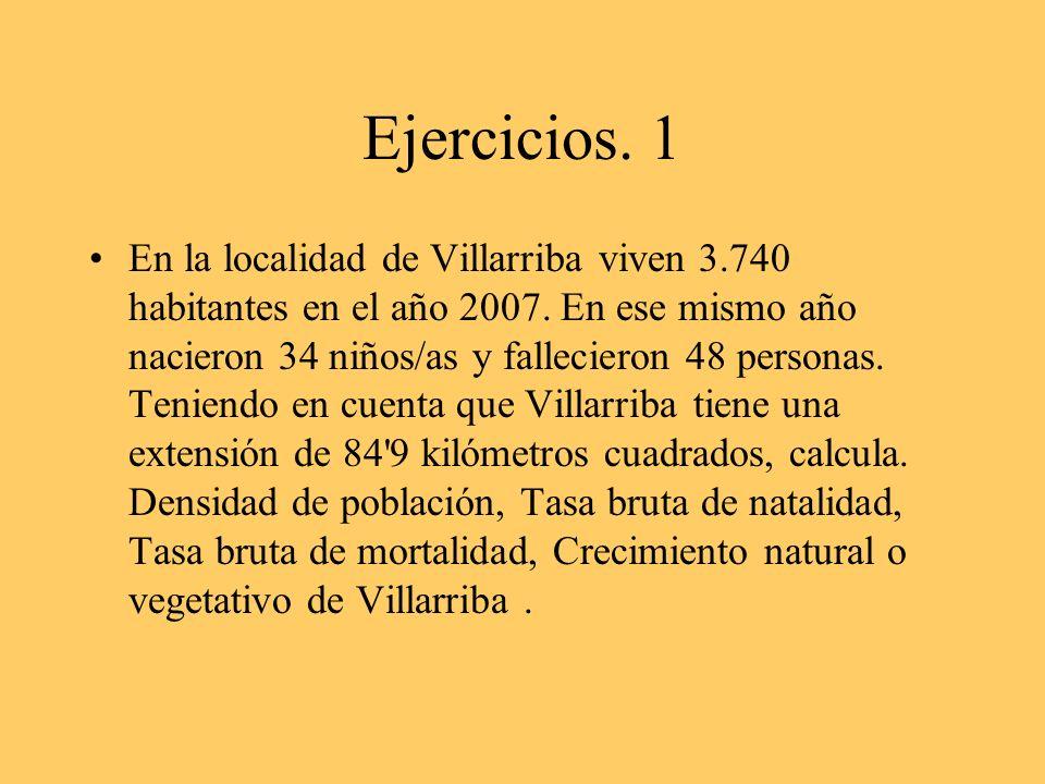 Ejercicios. 1 En la localidad de Villarriba viven 3.740 habitantes en el año 2007. En ese mismo año nacieron 34 niños/as y fallecieron 48 personas. Te