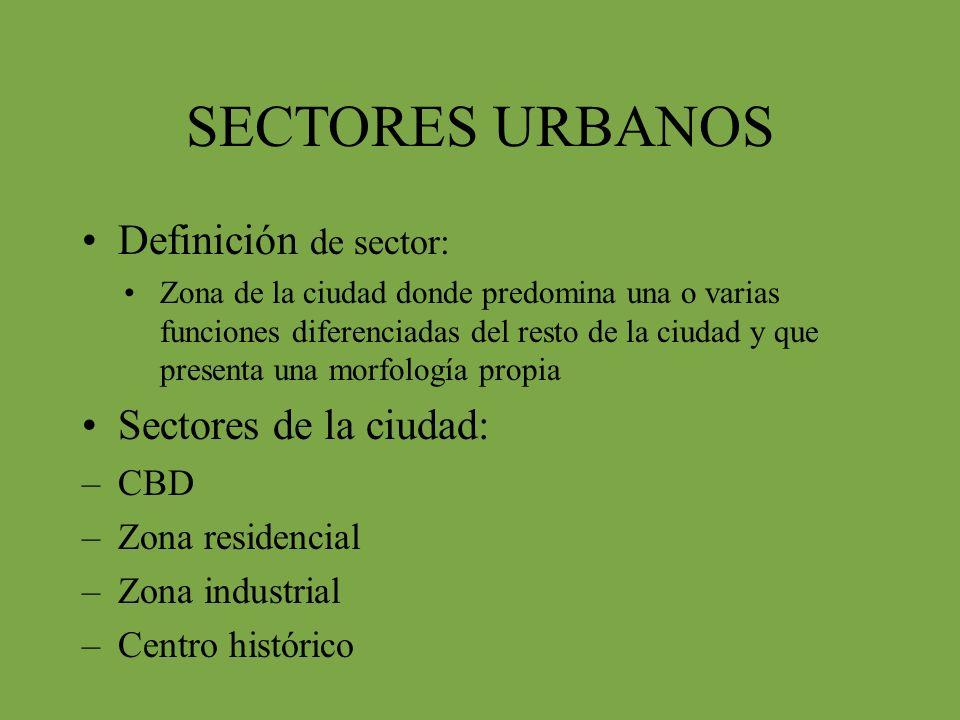 SECTORES URBANOS Las partes de una ciudad