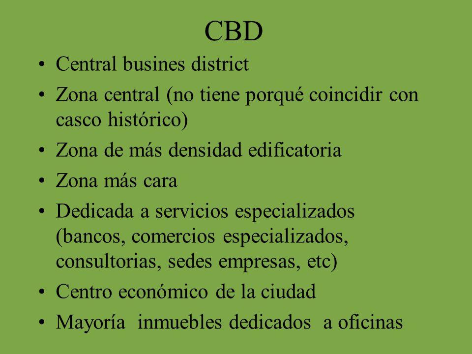 SECTORES URBANOS Definición de sector: Zona de la ciudad donde predomina una o varias funciones diferenciadas del resto de la ciudad y que presenta un