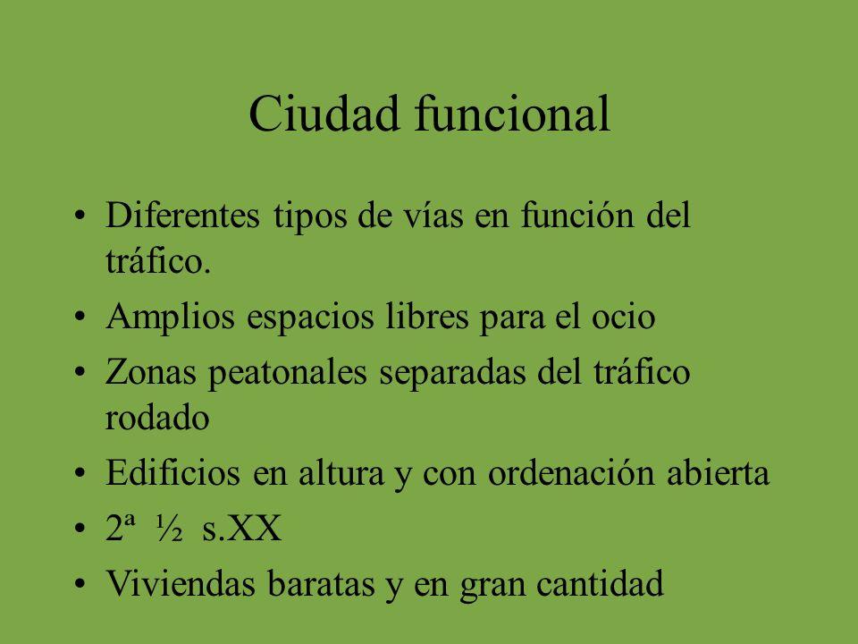 Ciudad funcional