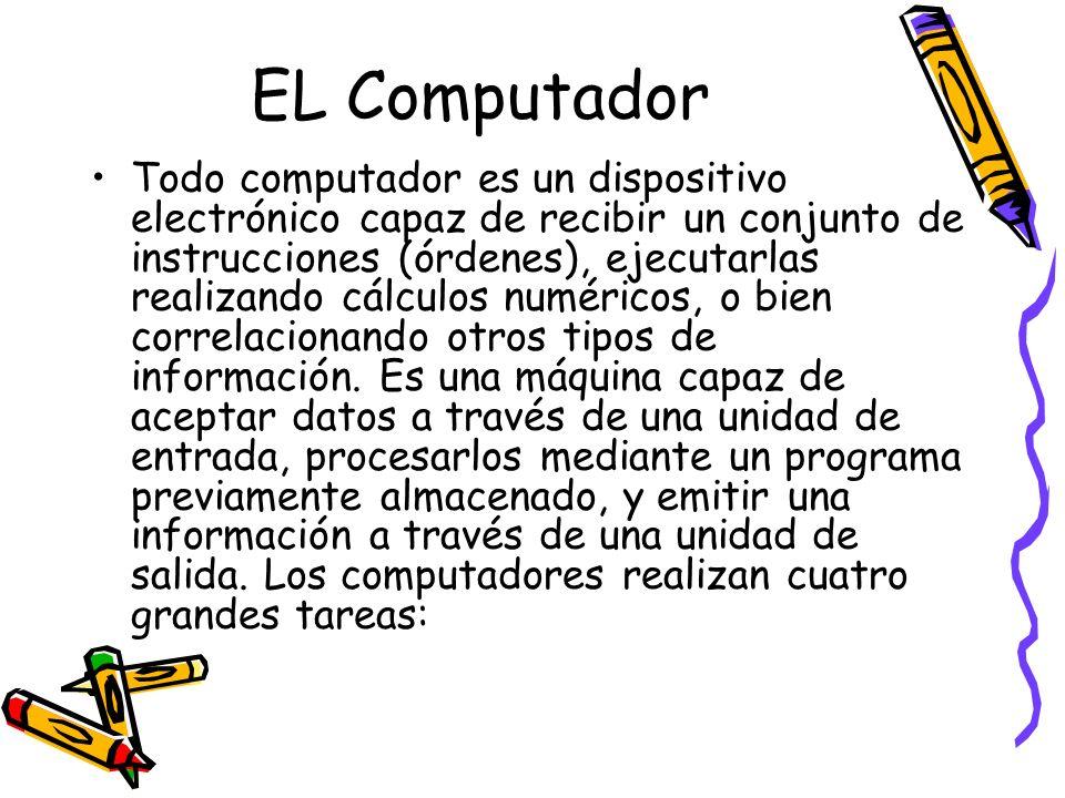 EL Computador Todo computador es un dispositivo electrónico capaz de recibir un conjunto de instrucciones (órdenes), ejecutarlas realizando cálculos n