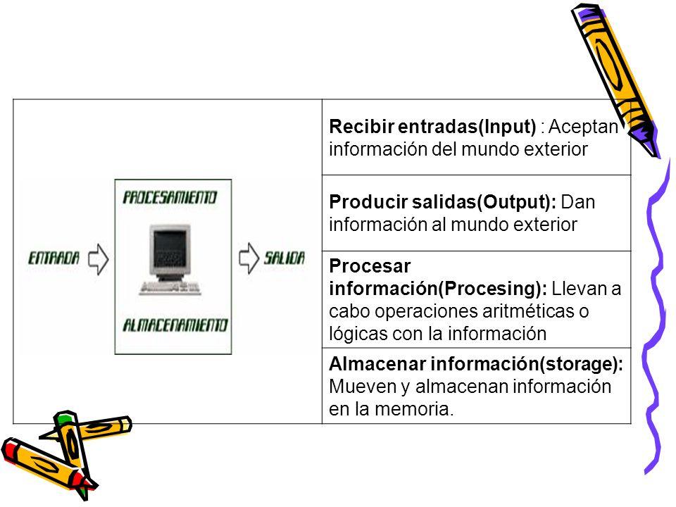 Recibir entradas(Input) : Aceptan información del mundo exterior Producir salidas(Output): Dan información al mundo exterior Procesar información(Proc
