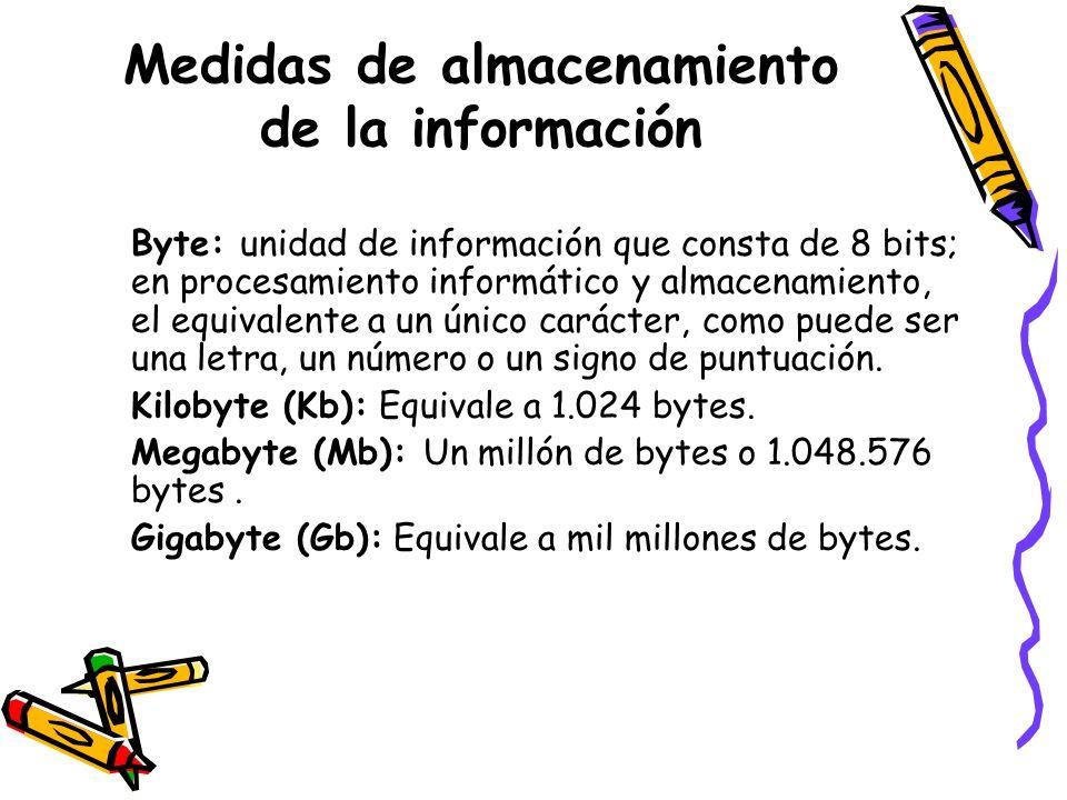 Medidas de almacenamiento de la información Byte: unidad de información que consta de 8 bits; en procesamiento informático y almacenamiento, el equiva
