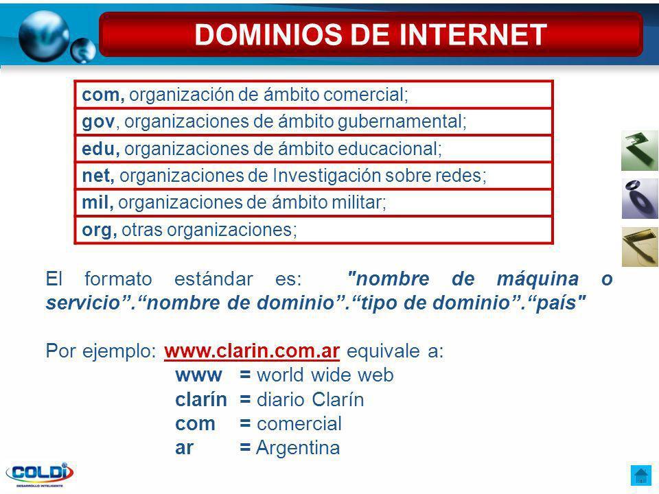 com, organización de ámbito comercial; gov, organizaciones de ámbito gubernamental; edu, organizaciones de ámbito educacional; net, organizaciones de