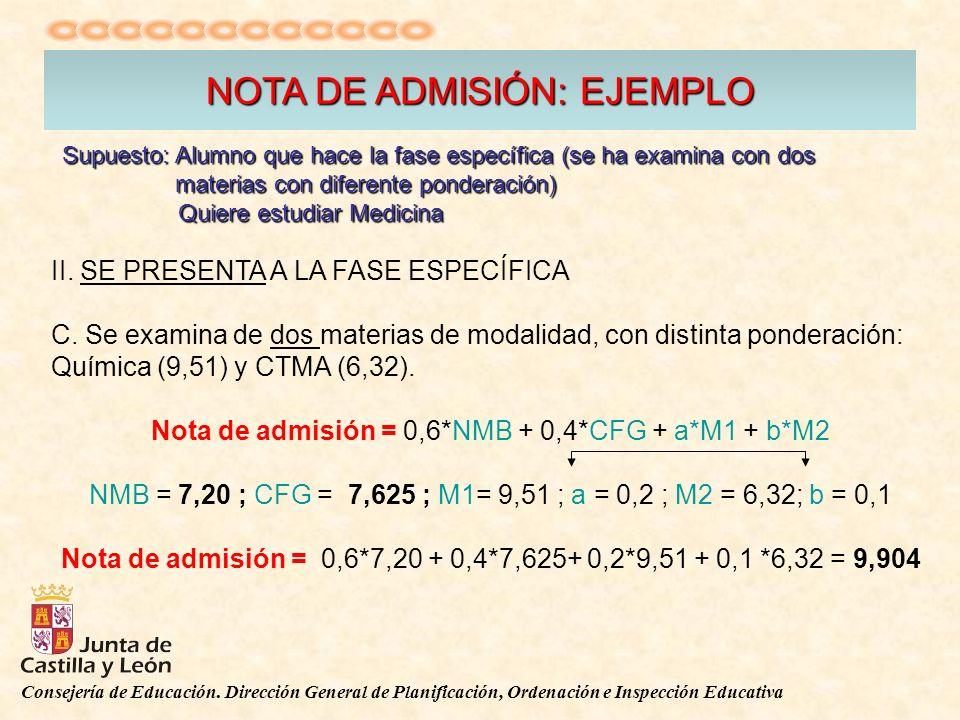 Consejería de Educación. Dirección General de Planificación, Ordenación e Inspección Educativa NOTA DE ADMISIÓN: EJEMPLO II. SE PRESENTA A LA FASE ESP