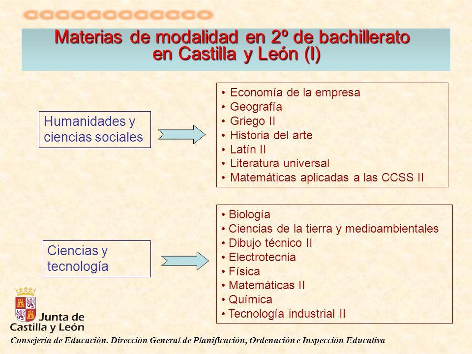 Consejería de Educación. Dirección General de Planificación, Ordenación e Inspección Educativa Materias de modalidad en 2º de bachillerato en Castilla