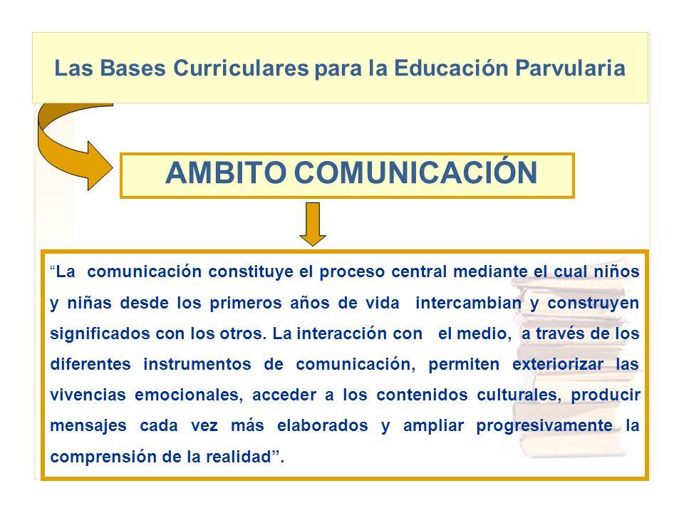 AMBITO COMUNICACIÓN La comunicación constituye el proceso central mediante el cual niños y niñas desde los primeros años de vida intercambian y constr