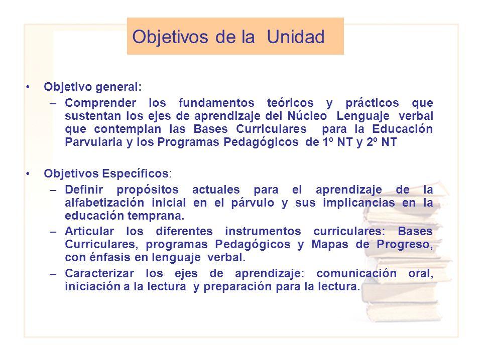 Objetivos de la Unidad Objetivo general: –Comprender los fundamentos teóricos y prácticos que sustentan los ejes de aprendizaje del Núcleo Lenguaje ve