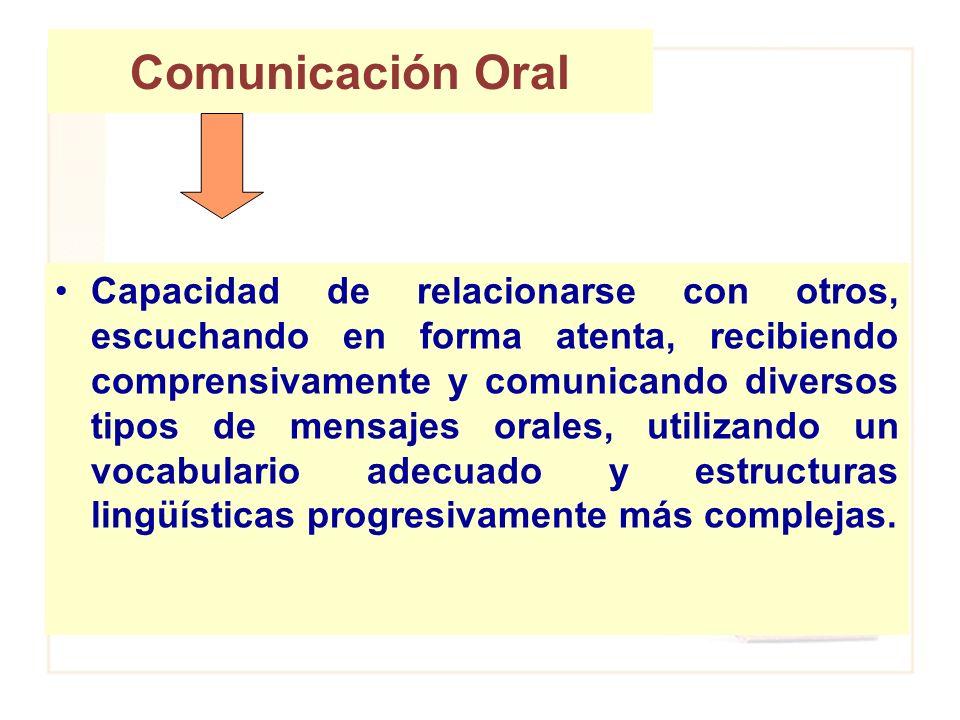 Capacidad de relacionarse con otros, escuchando en forma atenta, recibiendo comprensivamente y comunicando diversos tipos de mensajes orales, utilizan