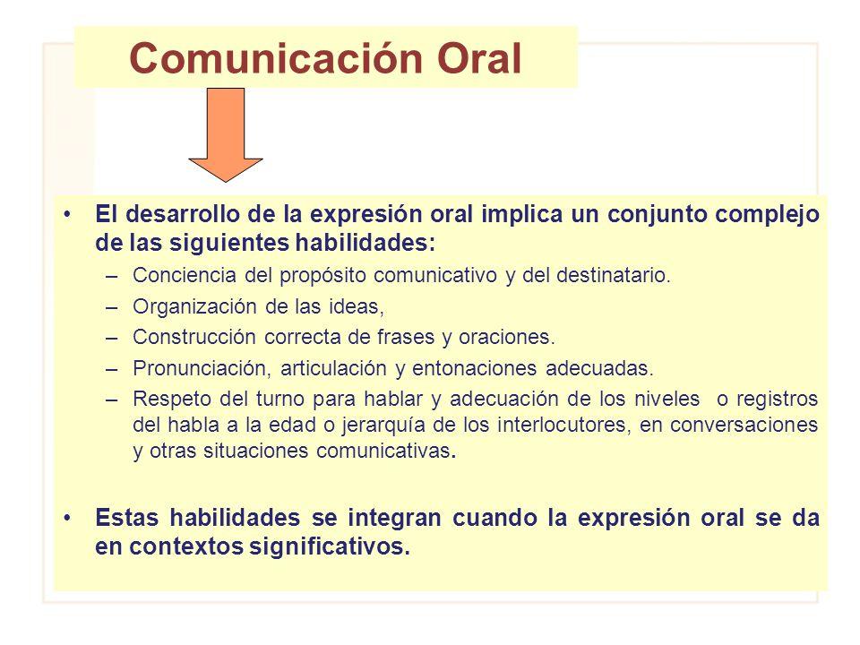 El desarrollo de la expresión oral implica un conjunto complejo de las siguientes habilidades: –Conciencia del propósito comunicativo y del destinatar