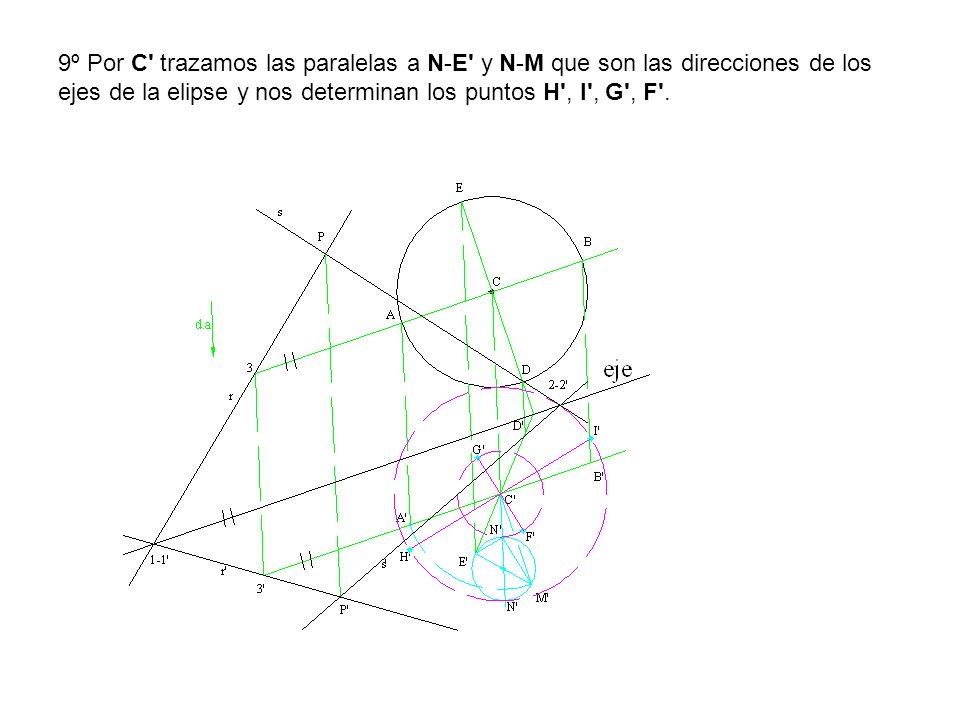9º Por C' trazamos las paralelas a N-E' y N-M que son las direcciones de los ejes de la elipse y nos determinan los puntos H', I', G', F'.