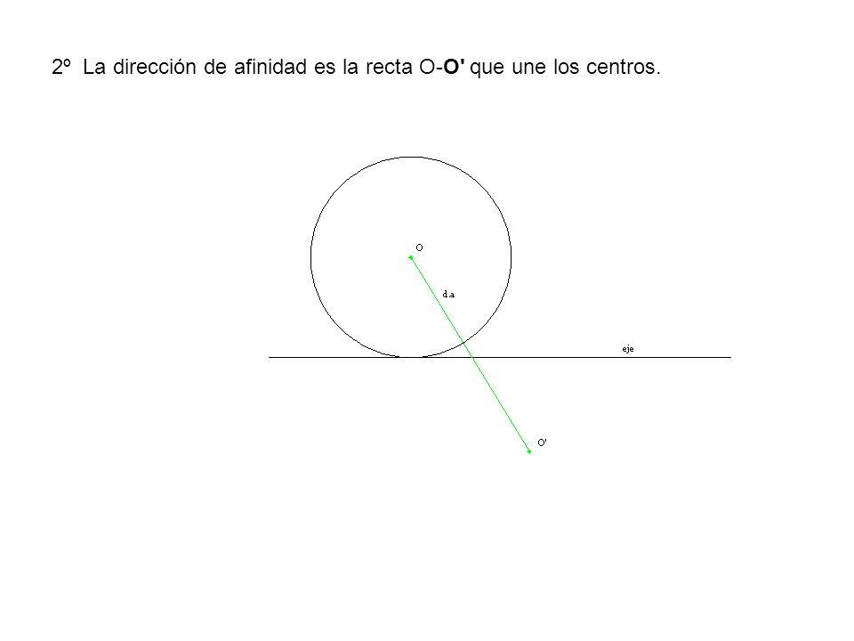 2º La dirección de afinidad es la recta O-O' que une los centros.