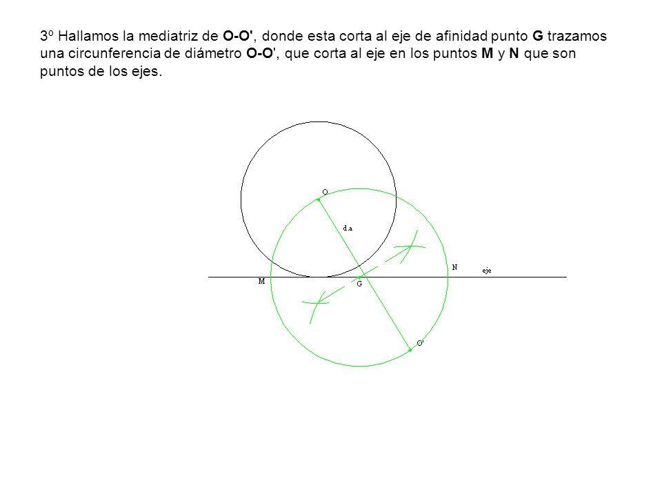 3º Hallamos la mediatriz de O-O', donde esta corta al eje de afinidad punto G trazamos una circunferencia de diámetro O-O', que corta al eje en los pu