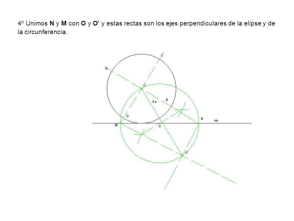 4º Unimos N y M con O y O' y estas rectas son los ejes perpendiculares de la elipse y de la circunferencia.