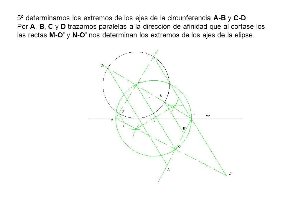 5º determinamos los extremos de los ejes de la circunferencia A-B y C-D. Por A, B, C y D trazamos paralelas a la dirección de afinidad que al cortase