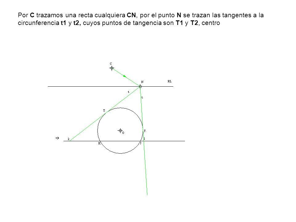 Por C trazamos una recta cualquiera CN, por el punto N se trazan las tangentes a la circunferencia t1 y t2, cuyos puntos de tangencia son T1 y T2, cen