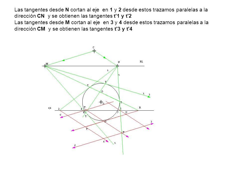 Las tangentes desde N cortan al eje en 1 y 2 desde estos trazamos paralelas a la dirección CN y se obtienen las tangentes t'1 y t'2 Las tangentes desd