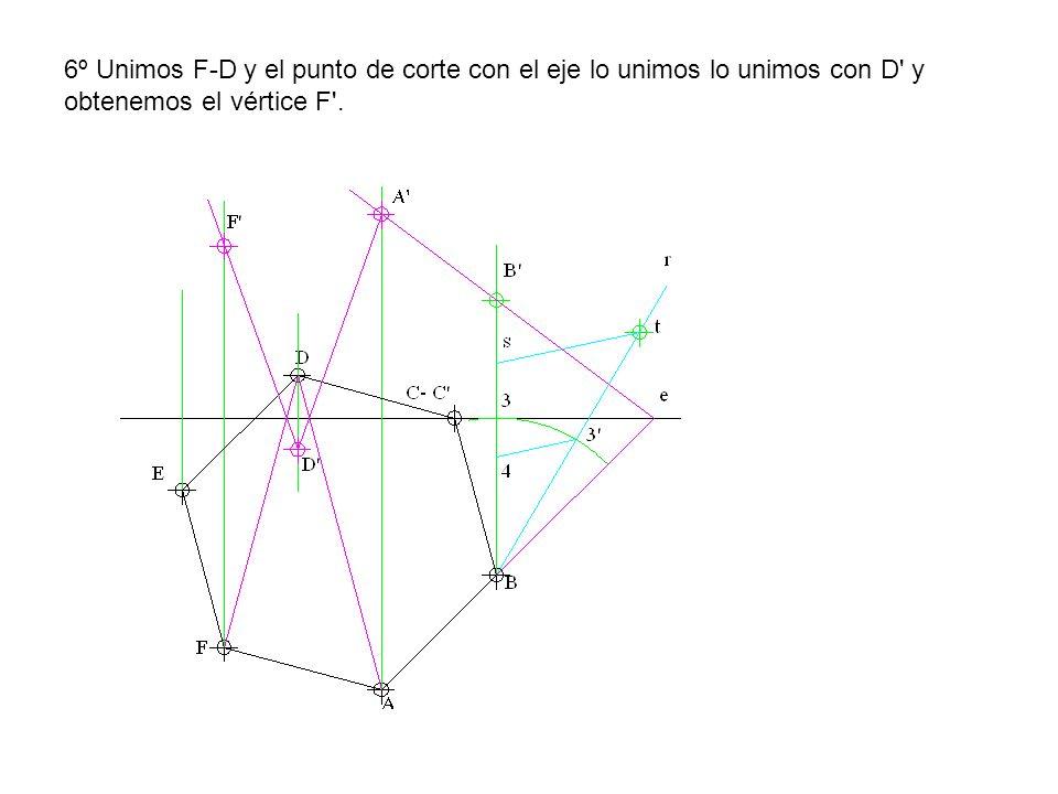6º Unimos F-D y el punto de corte con el eje lo unimos lo unimos con D' y obtenemos el vértice F'.
