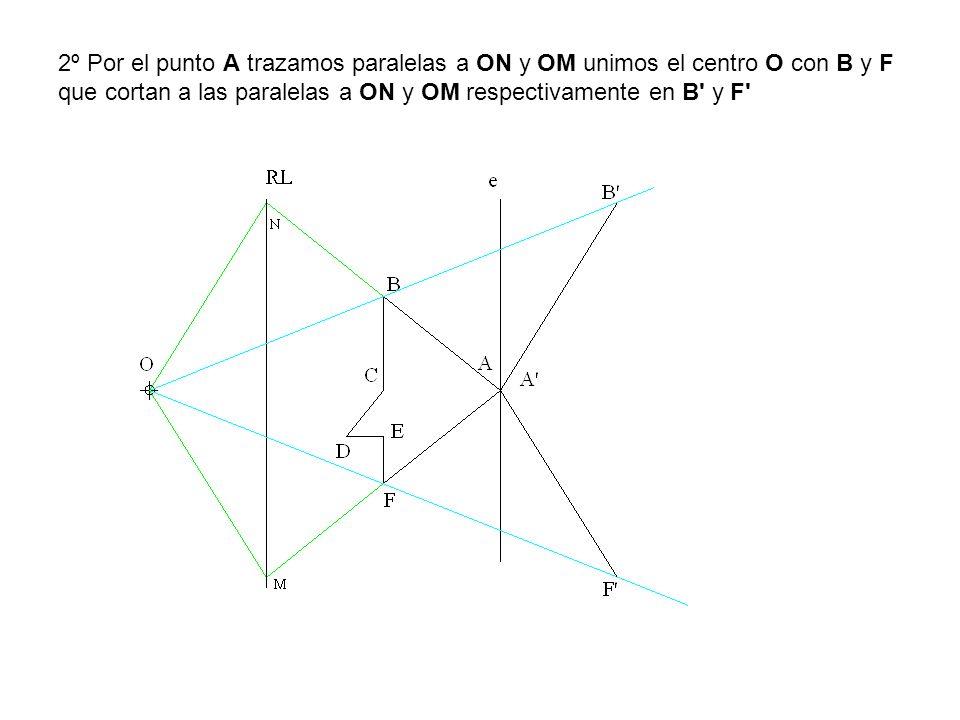 2º Por el punto A trazamos paralelas a ON y OM unimos el centro O con B y F que cortan a las paralelas a ON y OM respectivamente en B' y F'