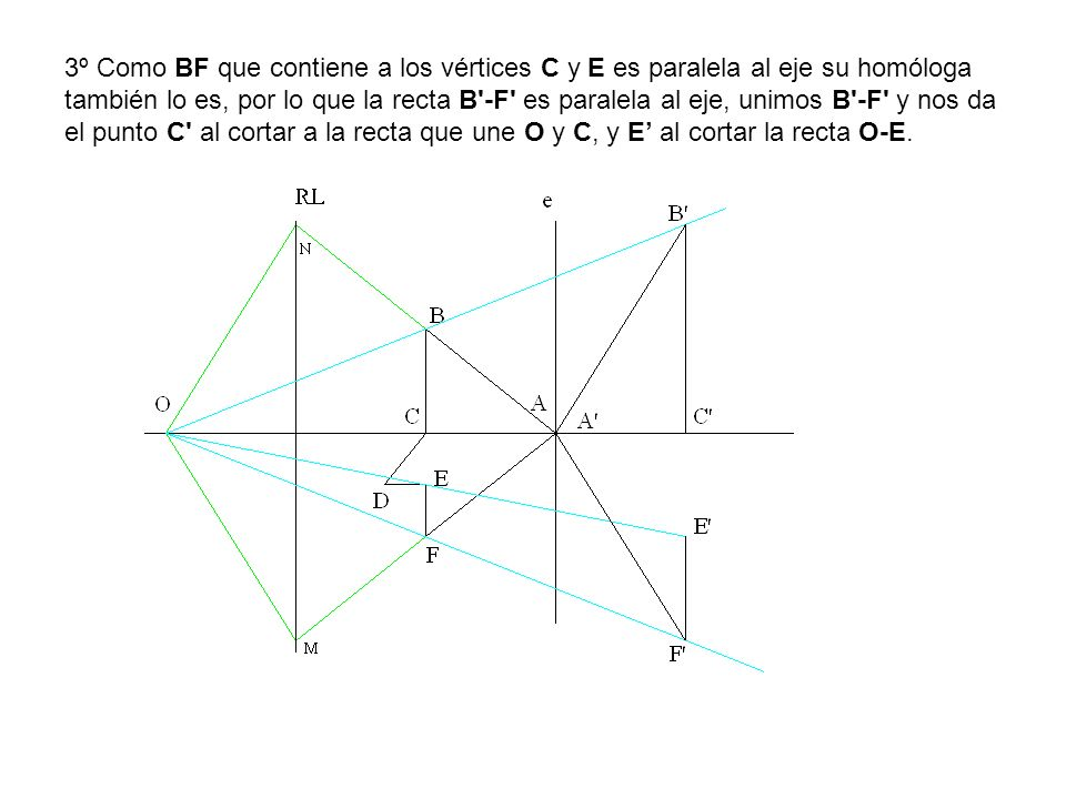 3º Como BF que contiene a los vértices C y E es paralela al eje su homóloga también lo es, por lo que la recta B'-F' es paralela al eje, unimos B'-F'