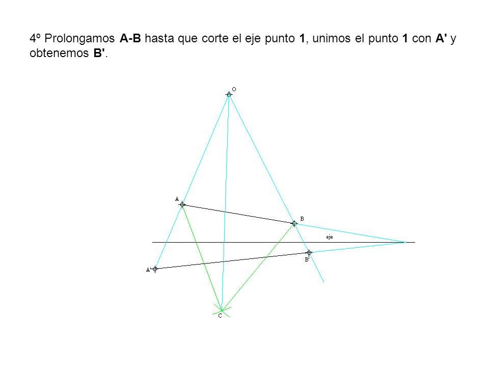 4º Prolongamos A-B hasta que corte el eje punto 1, unimos el punto 1 con A' y obtenemos B'.
