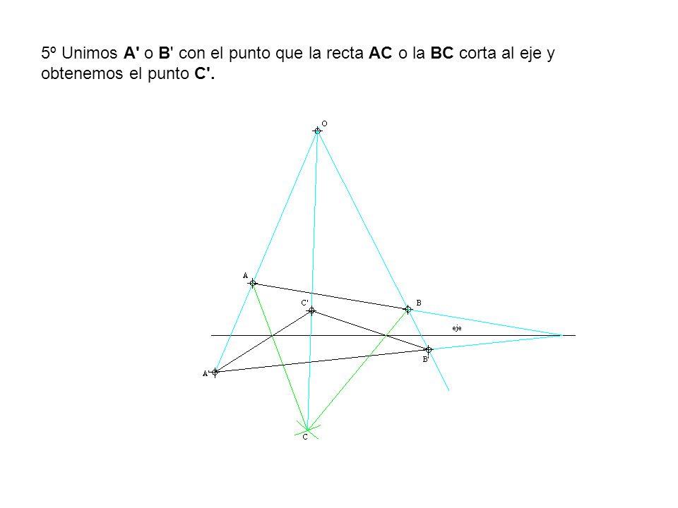 5º Unimos A' o B' con el punto que la recta AC o la BC corta al eje y obtenemos el punto C'.