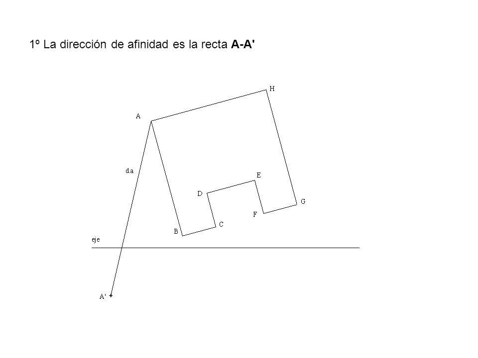 1º La dirección de afinidad es la recta A-A'